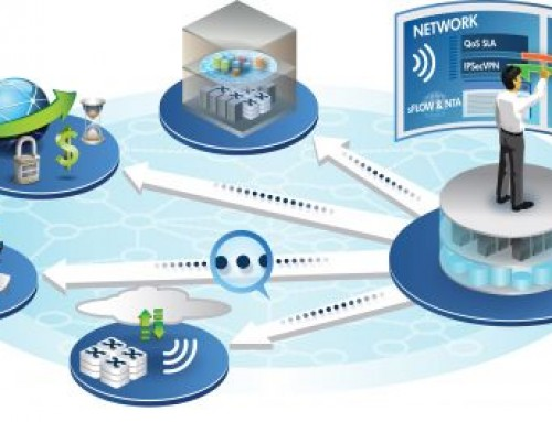 All you need to know about SNMP