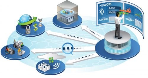 What is SNMP Simple Network Management Protocol