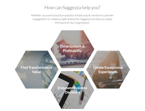 How can Saggezza help CISCO?