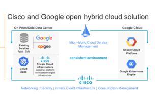 CISCO Google Hybrid Cloud
