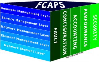 FCAPS