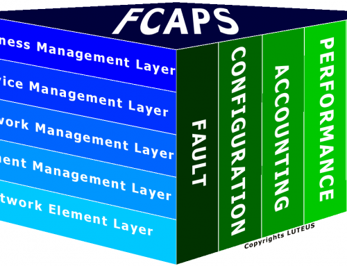 Introduction to FCAPS – Fault, Configuration, Accounting, Performance, Security