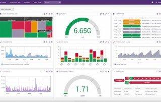 applications monitoring